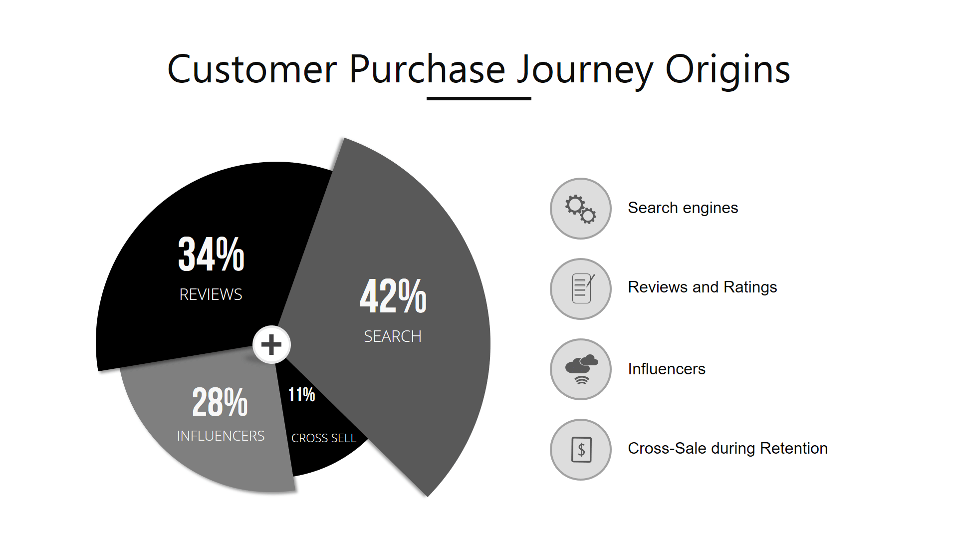 customer-purchase